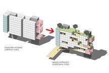 Berlin University Residences