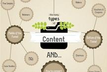 Inbound Marketing Infographics / by Deeply Digital Inbound Marketing
