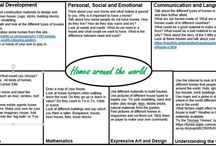 Lesson Planning - Homes and People Around The World