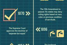 Civil Rights, USA