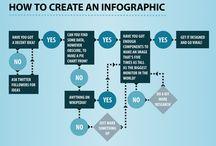 DIY - infographics