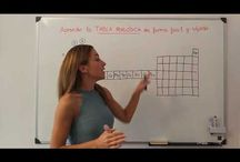 VIDEOS DE QUIMICA OPOSICIONES