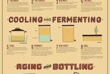 Brewing and wine making