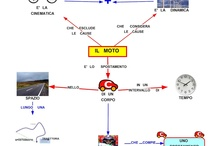 Mappe, Maps, mind mapping, cartes mentales,