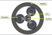 Mekanik Güç Aktarımı