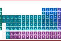chemistr me