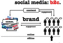 Para o PPT / Imagens para utilizar em apresentações sobre Social Media / by Experiencie
