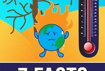 global warming awareness