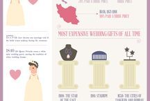 Wedding Stats / by Book More Brides