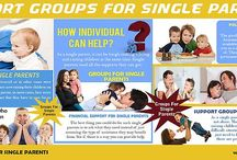 Support For Single Parents / Visit this site http://www.singlespouse.com/support-groups-for-single-parents/ for more information on Support For Single Parents. Today, there is great Support For Single Parents. You can get on the Internet to find many support sites for parents. These could be professional websites or state websites catering to the needs of parents.