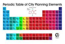 Urban Semiotics /  City planning
