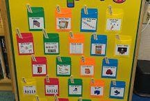 organizacion del aula