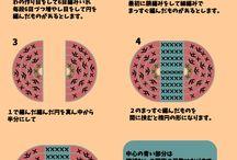 かぎ針編みバッグの編み図