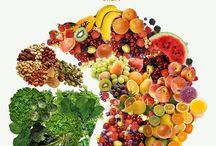 Raw vegan Food