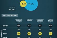 Infográficos/Infographics