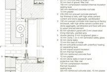Architettitudine