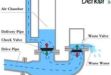 Pompa wodna