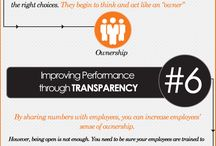 High Performance Organizations (ENGLISH) / quotes, tips and models about HPO