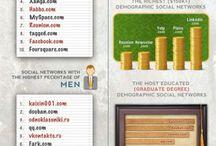 Business - Social Media / by Kiki Vogel - Visit Me:  KikiVogel.com