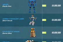 FatWallet Infographics