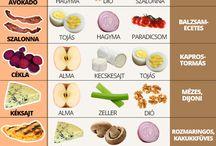 diéta - egészségesen