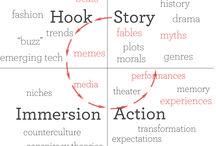Transmedia Storytelling / Explorations in Transmedia Storytelling
