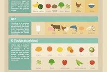 guide des vitamines