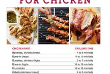 Grilling Tips/Recipes / Food