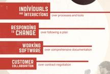 Manifesto inspiration