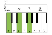 Music Theory / Images, videos, and lesson ideas to teach people about music theory from basic to advanced level.  Categories include The Elements of Music, Rhythm, Pitch, Dynamics, Tempo, Chords, Structure, Articulation, Time Signatures, Scales and Keys and more!