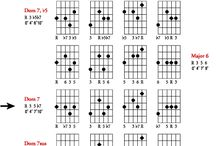 jazz 7 string guitars