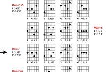 jazz 7 string guitars