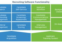 Agency Software by AppliView Technologies / Agency software by ( https://www.appliview.com/agency-software.html ) is an Applicant Tracking System (ATS) for large and medium size enterprises. It provides fully automated staffing process with secure and private database.