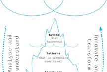 Experience Strategy / by Daniel Seidel