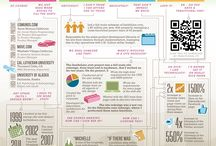 Infographic/Visual Graphic Resume / by tech irsh