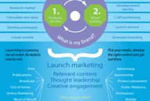 Growing Your Business / New ideas for networking and marketing.