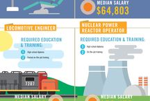 College Infographics / by Rose Orchard