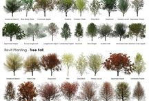 Gartengestaltung Ideen / 2D, Trees, Peoples