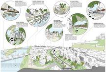 Concept Urbanistica