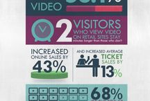 Video marketing inforgraphics