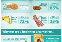 Pet Health Tips / Keeping our furry friends as fit and healthy as possible