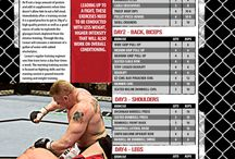 All about Brock Lesnar