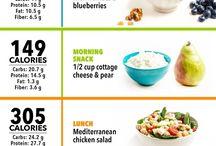 calorie meal plan