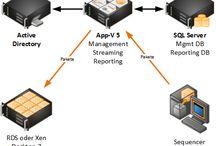 Microsoft SCCM und System Center Blog
