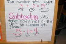 Addition and subtraction / by Laci Bynum