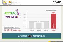 Infografías aniversario #EcobiciCDMX / Les compartimos algunos datos de lo que, gracias a ustedes, #EcobiciCDMX ha logrado.