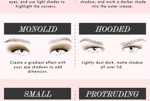 how to contour different shaped eyes
