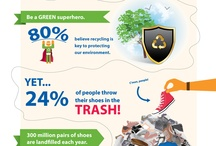 Environmental Infographics / All and any infographics that are about greening the environment / by DiscountFilters.com