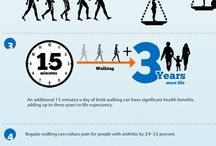 Health/Wellness Infographics