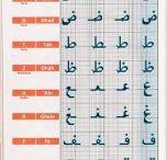 kanavice alfabe
